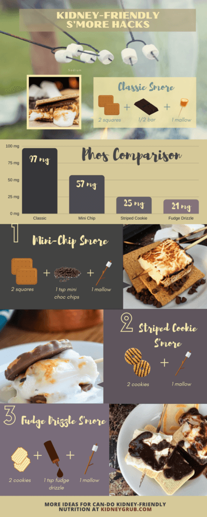 Lower phosphorus chocolate s'more hacks for the renal diet